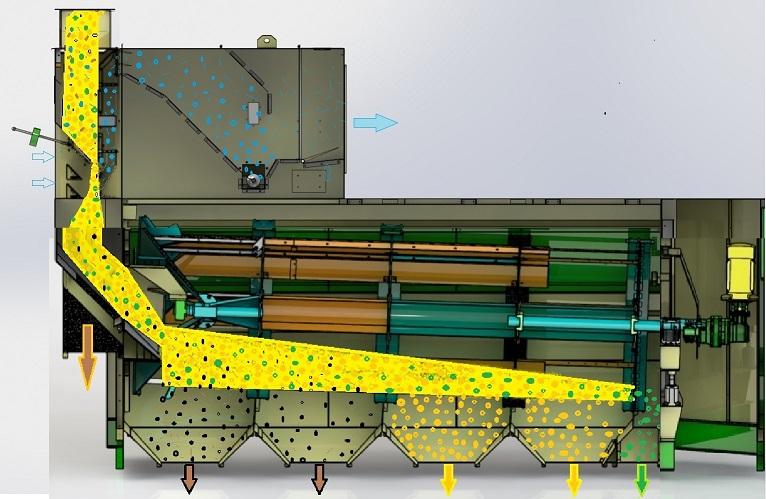 Grain calibrator-cleaner Marot EAC