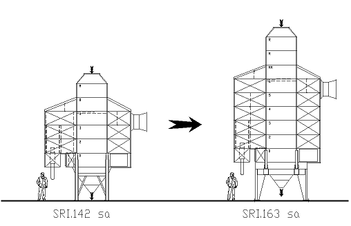 Grain Dryers LAW SRI, sizes