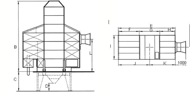 Batch Grain Dryers LAW SRI и SRL, sizes