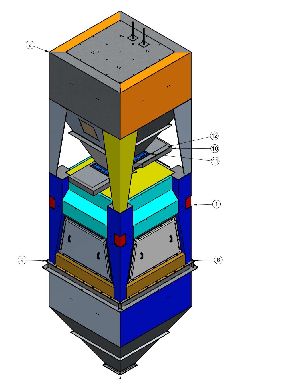 Flow batch scale