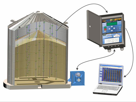 Grain temperature control