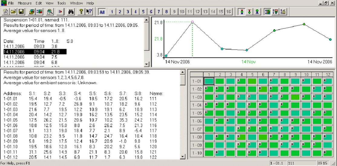 Graudu temperatūras monitoringa programma